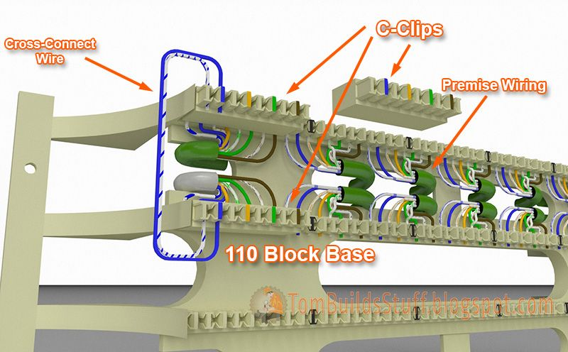 110 punch down block instructions