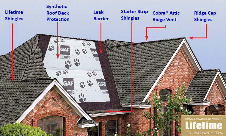 gaf roofing shingles installation instructions