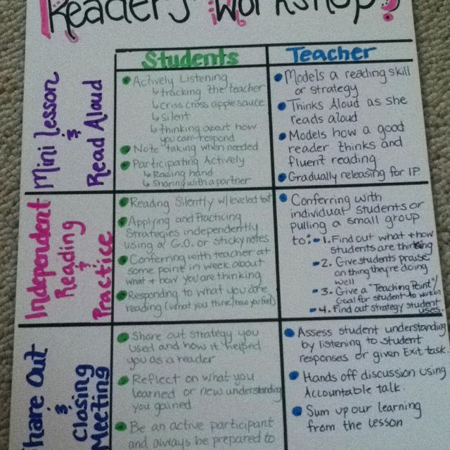 components of literacy instruction