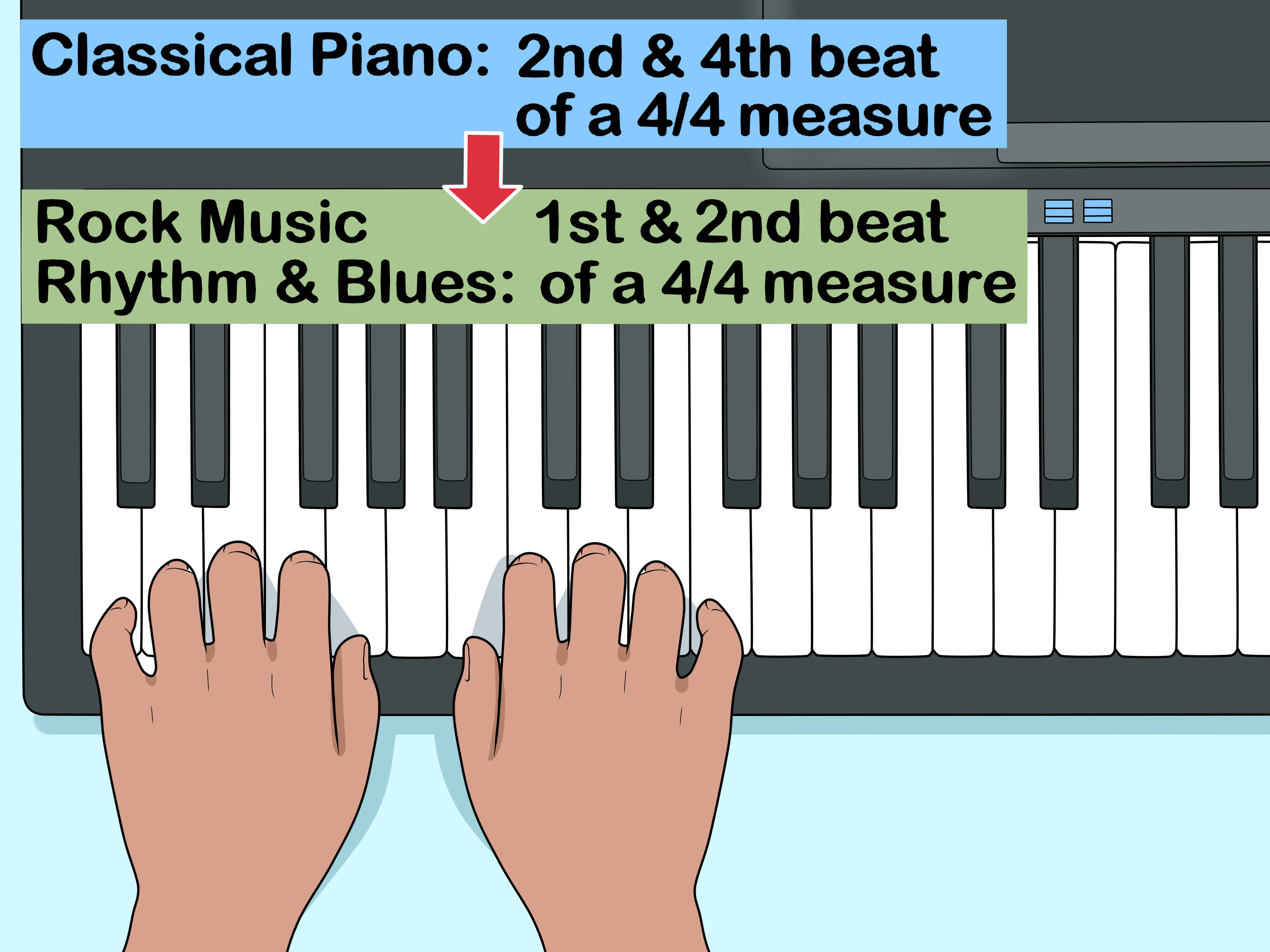 how to play piano step by step instructions